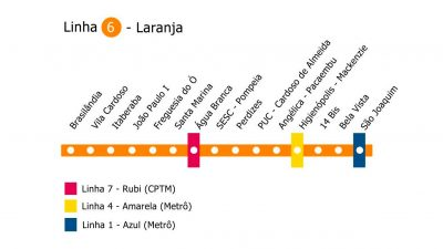 linha 6 metro Laranja